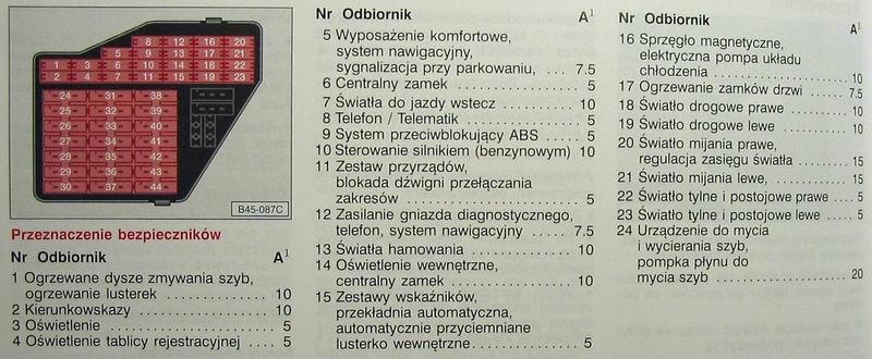 Opis Bezpiecznik 243 W Audi A3 8l Audi A3 S3 8l 1996 2003