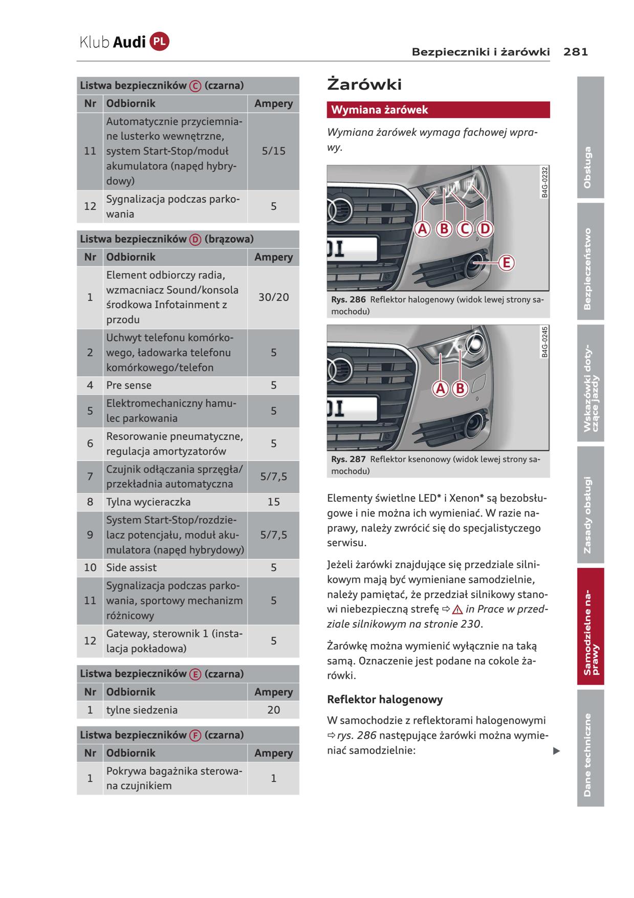 Bezpieczniki Audi A6 C7